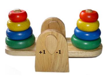 ریاضیات دومن (مرحله ششم:برنامه روزانه)